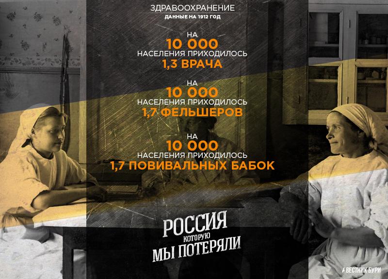 смертность в российской империи